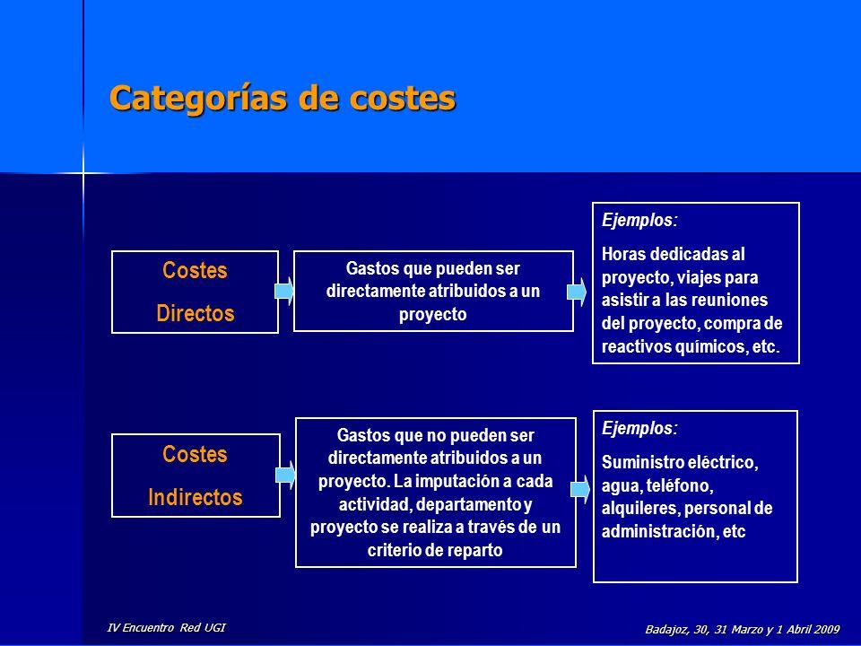 IV Encuentro Red UGI Badajoz, 30, 31 Marzo y 1 Abril 2009 Categorías de costes Costes Directos Costes Indirectos Gastos que pueden ser directamente at