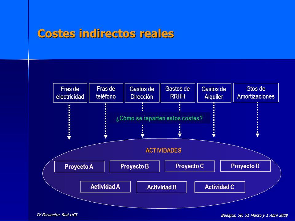 IV Encuentro Red UGI Badajoz, 30, 31 Marzo y 1 Abril 2009 Costes indirectos reales Fras de electricidad Fras de teléfono Gastos de Dirección Gastos de