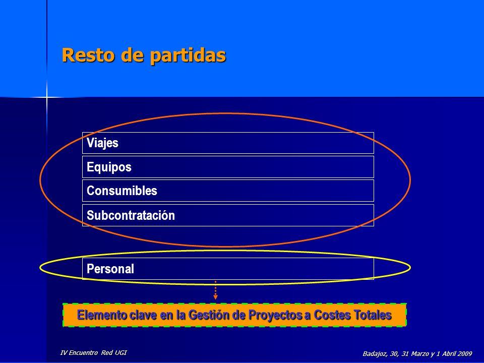 IV Encuentro Red UGI Badajoz, 30, 31 Marzo y 1 Abril 2009 Resto de partidas Personal Viajes Equipos Consumibles Subcontratación Elemento clave en la G
