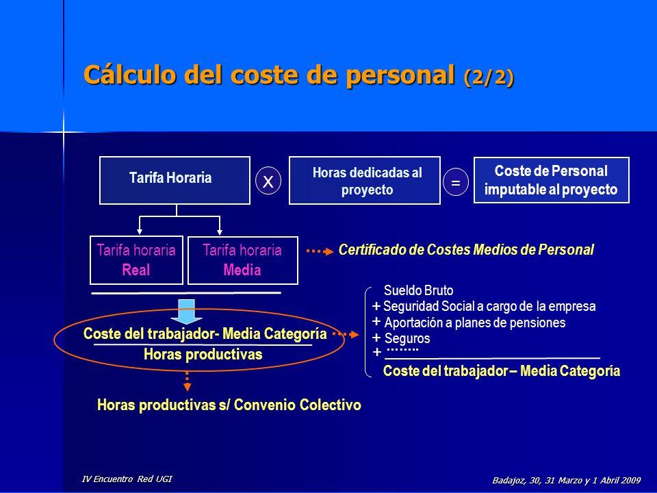 IV Encuentro Red UGI Badajoz, 30, 31 Marzo y 1 Abril 2009 Cálculo del coste de personal (2/2) Tarifa Horaria Horas dedicadas al proyecto X = Coste de