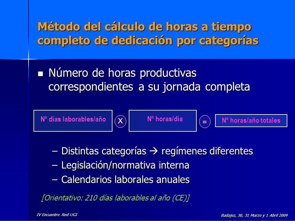 IV Encuentro Red UGI Badajoz, 30, 31 Marzo y 1 Abril 2009 Método del cálculo de horas a tiempo completo de dedicación por categorías Número de horas p