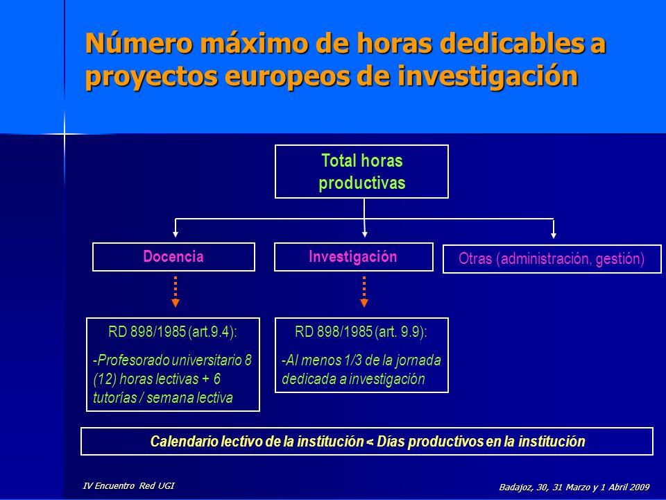 IV Encuentro Red UGI Badajoz, 30, 31 Marzo y 1 Abril 2009 Número máximo de horas dedicables a proyectos europeos de investigación DocenciaInvestigació