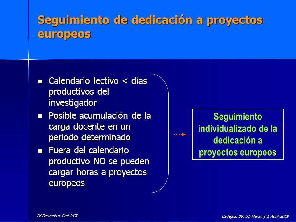 IV Encuentro Red UGI Badajoz, 30, 31 Marzo y 1 Abril 2009 Seguimiento de dedicación a proyectos europeos Calendario lectivo < días productivos del inv