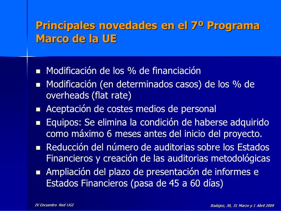 IV Encuentro Red UGI Badajoz, 30, 31 Marzo y 1 Abril 2009 Principales novedades en el 7º Programa Marco de la UE Modificación de los % de financiación
