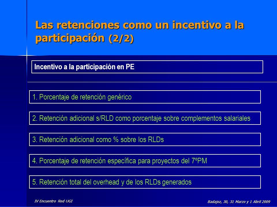 IV Encuentro Red UGI Badajoz, 30, 31 Marzo y 1 Abril 2009 Las retenciones como un incentivo a la participación (2/2) 1. Porcentaje de retención genéri