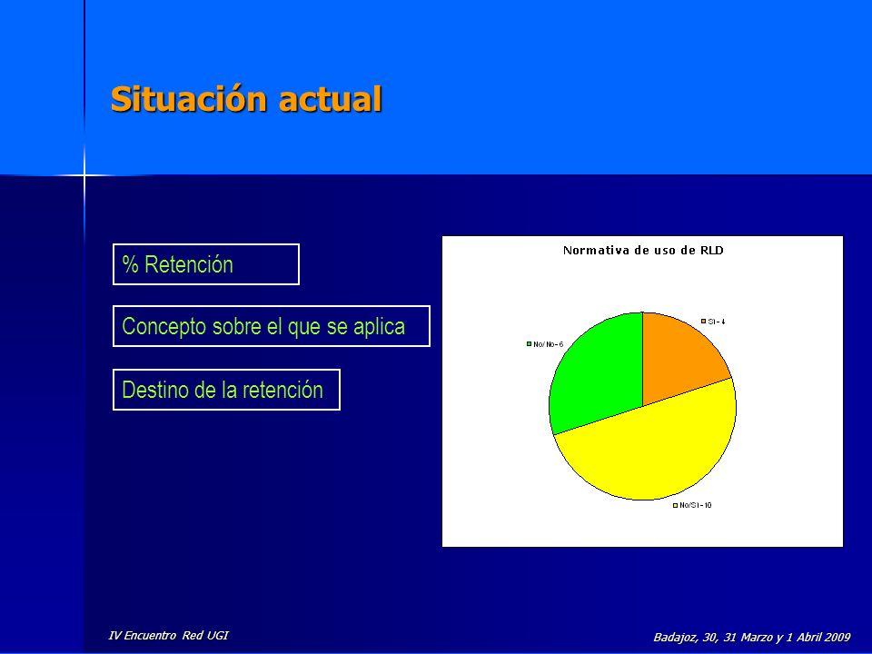 IV Encuentro Red UGI Badajoz, 30, 31 Marzo y 1 Abril 2009 Situación actual % Retención Concepto sobre el que se aplica Destino de la retención