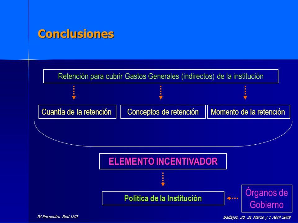 IV Encuentro Red UGI Badajoz, 30, 31 Marzo y 1 Abril 2009 Conclusiones Retención para cubrir Gastos Generales (indirectos) de la institución Cuantía d