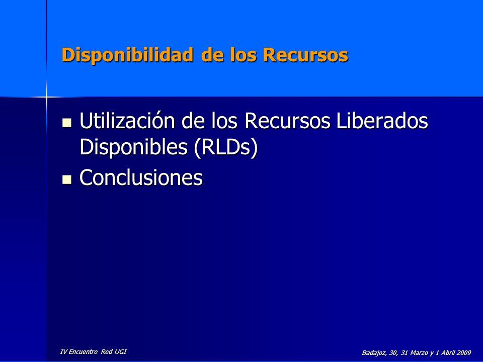 IV Encuentro Red UGI Badajoz, 30, 31 Marzo y 1 Abril 2009 Disponibilidad de los Recursos Utilización de los Recursos Liberados Disponibles (RLDs) Util
