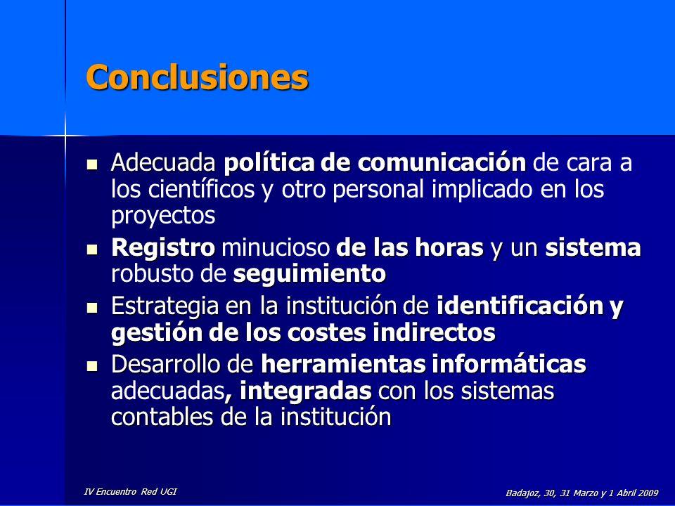 IV Encuentro Red UGI Badajoz, 30, 31 Marzo y 1 Abril 2009 Conclusiones Adecuada política de comunicación Adecuada política de comunicación de cara a l