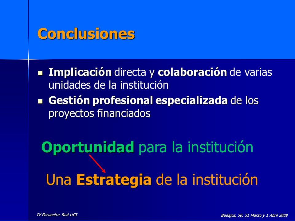 IV Encuentro Red UGI Badajoz, 30, 31 Marzo y 1 Abril 2009 Conclusiones Implicación y colaboración Implicación directa y colaboración de varias unidade
