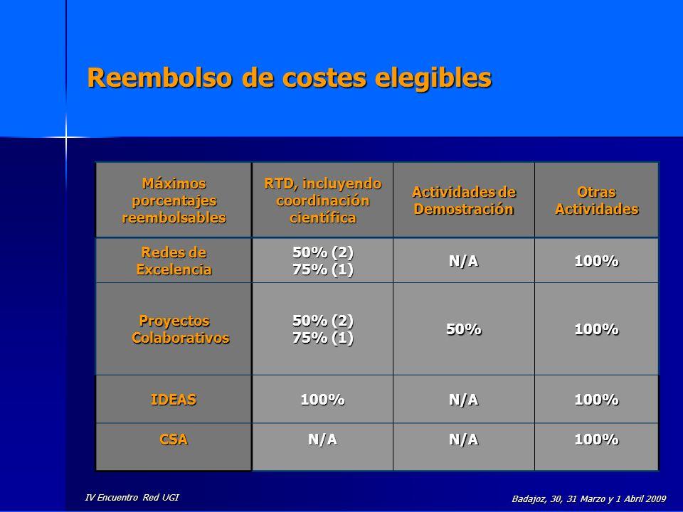 IV Encuentro Red UGI Badajoz, 30, 31 Marzo y 1 Abril 2009 Requisitos de elegibiliad de costes Ser gastos reales Incurridos por el beneficiario Incurridos durante el periodo de ejecución del proyecto Determinados de acuerdo con los principios habitualmente empleados por el beneficiario Se han generado exclusivamente para lograr los objetivos del proyecto Se han registrado en la contabilidad del beneficiario Aparecen en el presupuesto incluido en el Anexo I del acuerdo de subvención Empleando unos principios de economía, eficiencia y efectividad