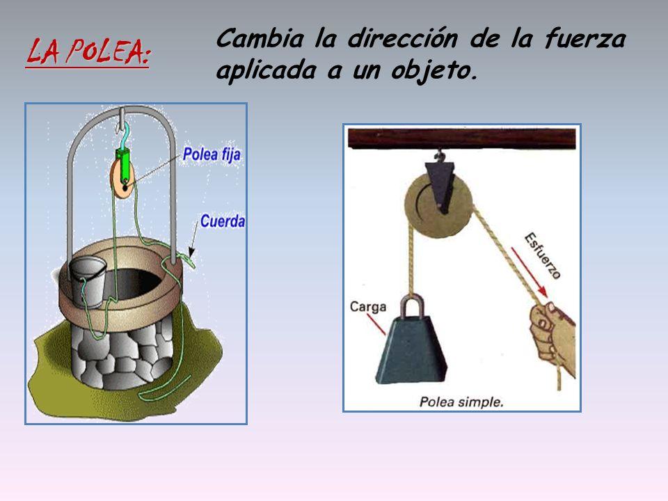 Cambia la dirección de la fuerza aplicada a un objeto. LA POLEA: