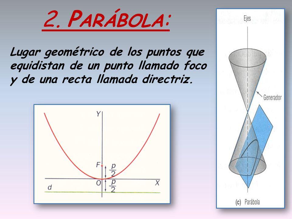 2. P ARÁBOLA : Lugar geométrico de los puntos que equidistan de un punto llamado foco y de una recta llamada directriz.