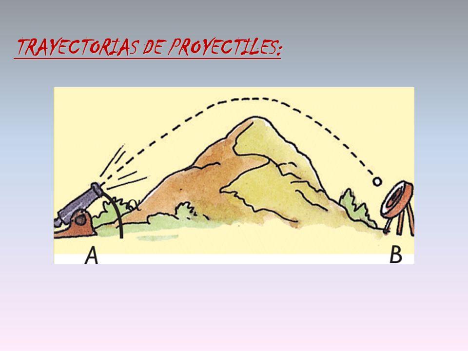 TRAYECTORIAS DE PROYECTILES: