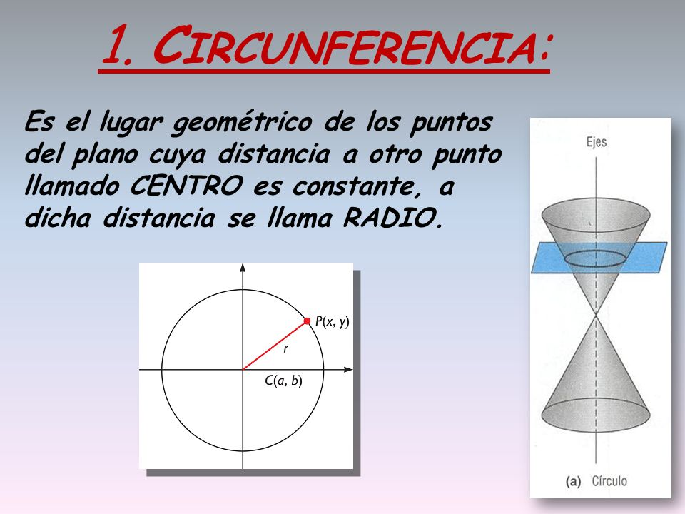 1. C IRCUNFERENCIA : Es el lugar geométrico de los puntos del plano cuya distancia a otro punto llamado CENTRO es constante, a dicha distancia se llam