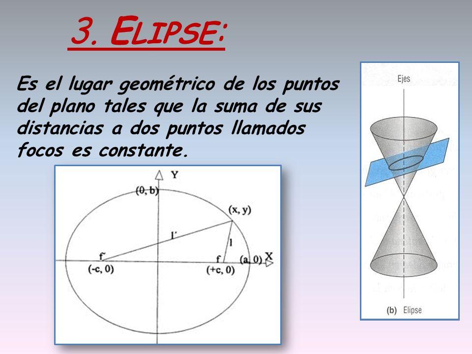 3. E LIPSE : Es el lugar geométrico de los puntos del plano tales que la suma de sus distancias a dos puntos llamados focos es constante.