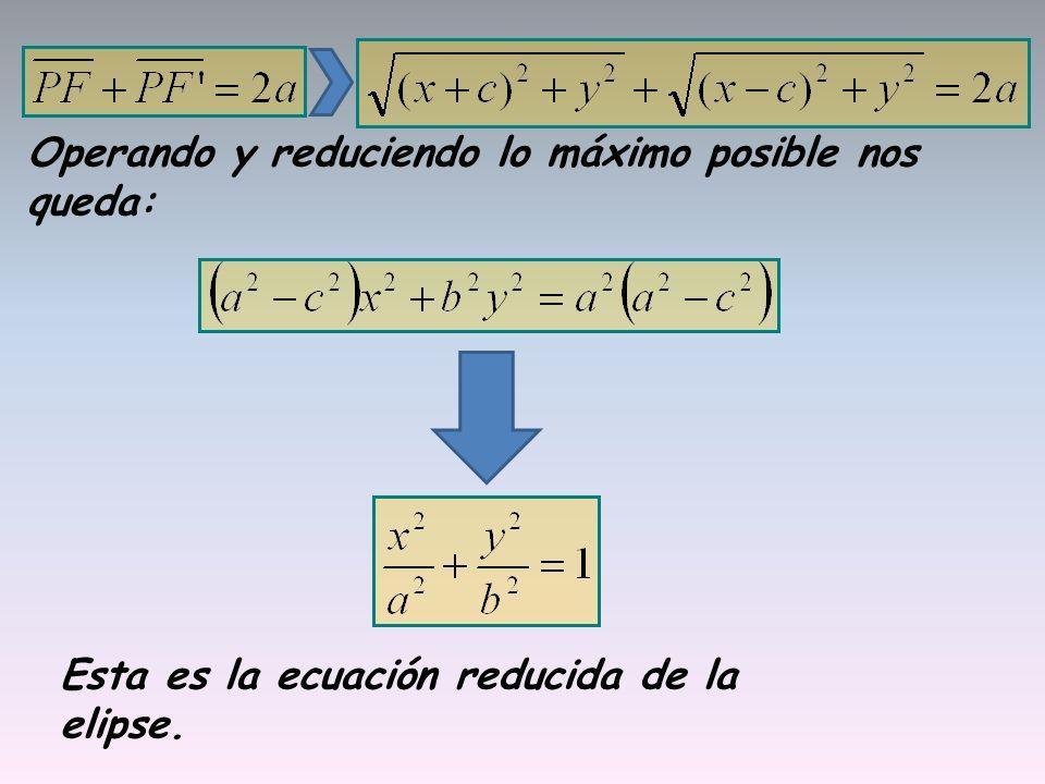 Operando y reduciendo lo máximo posible nos queda: Esta es la ecuación reducida de la elipse.
