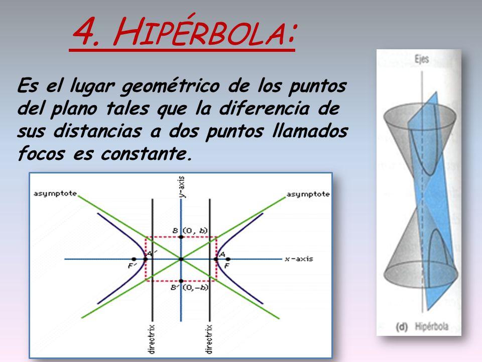 4. H IPÉRBOLA : Es el lugar geométrico de los puntos del plano tales que la diferencia de sus distancias a dos puntos llamados focos es constante.