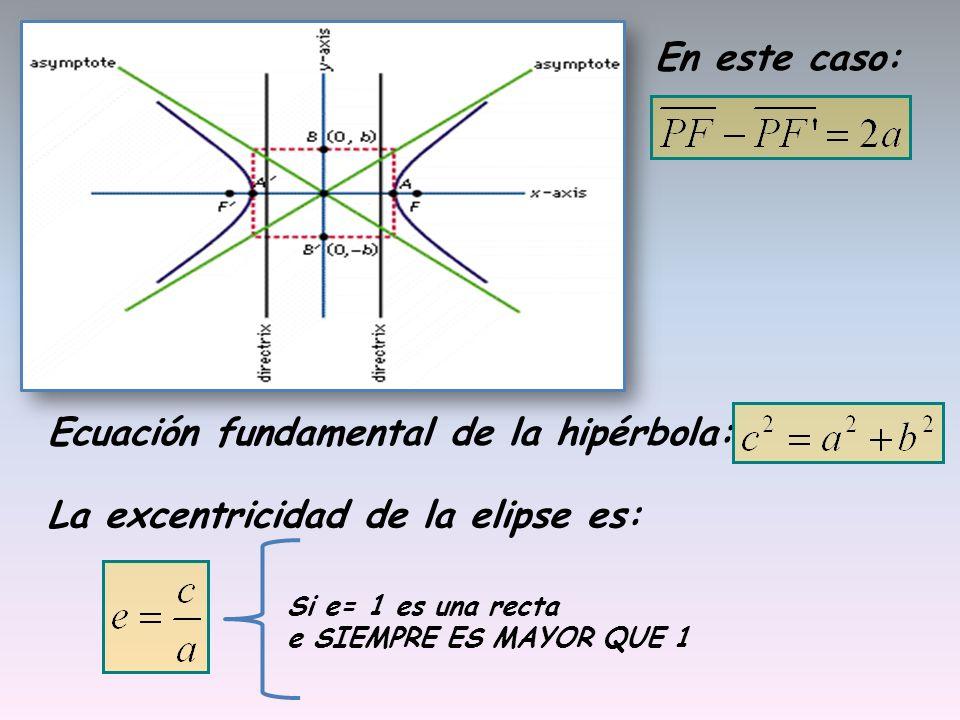 Ecuación fundamental de la hipérbola: En este caso: La excentricidad de la elipse es: Si e= 1 es una recta e SIEMPRE ES MAYOR QUE 1