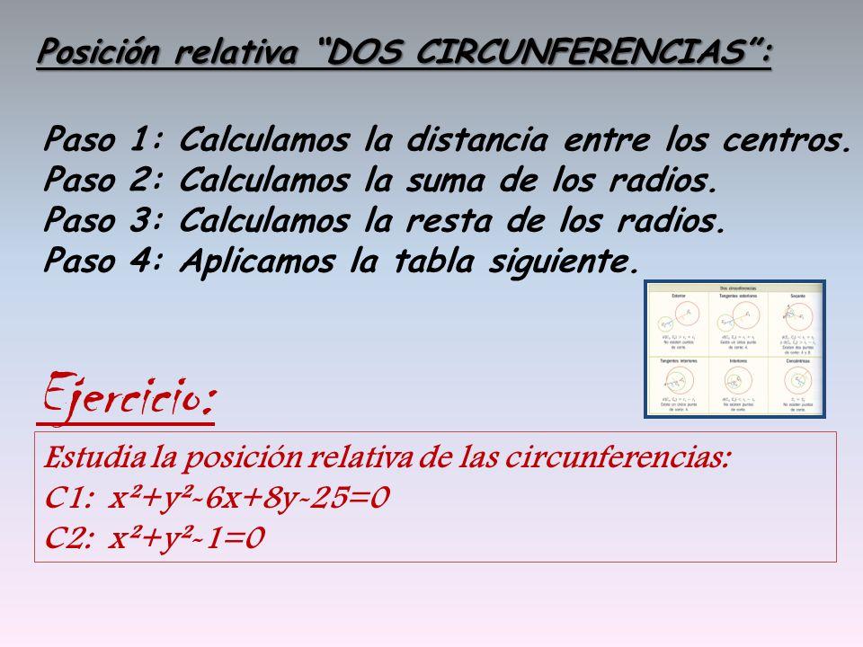 Posición relativa DOS CIRCUNFERENCIAS: Paso 1: Calculamos la distancia entre los centros. Paso 2: Calculamos la suma de los radios. Paso 3: Calculamos