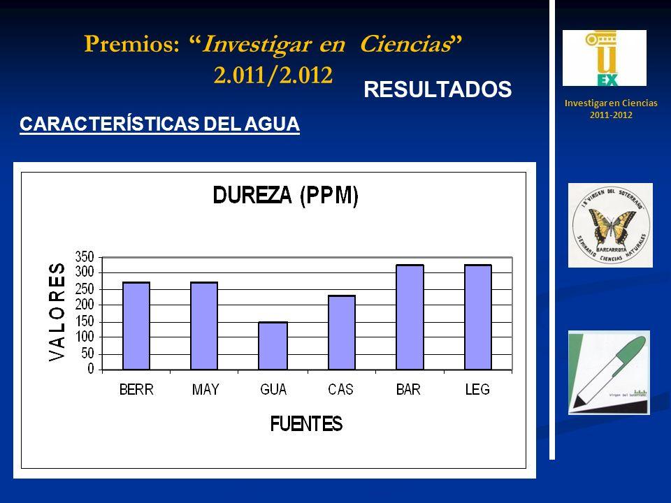 CARACTERÍSTICAS DEL AGUA RESULTADOS Investigar en Ciencias 2011-2012 Premios: Investigar en Ciencias 2.011/2.012