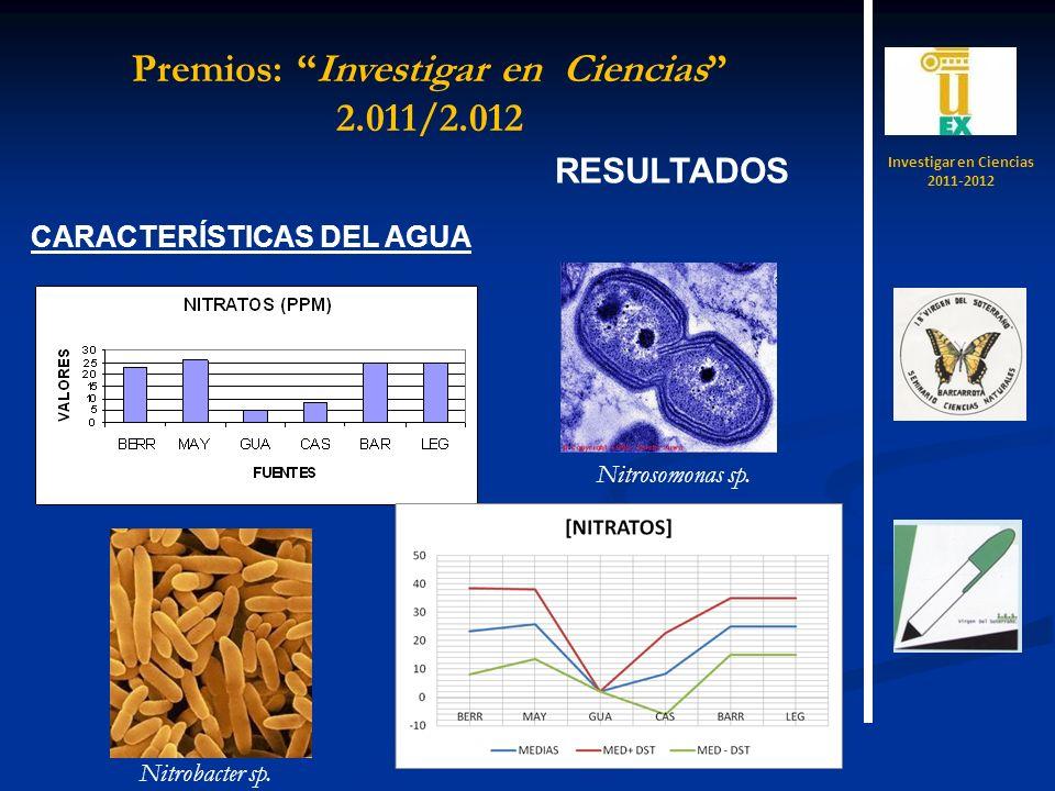 CARACTERÍSTICAS DEL AGUA RESULTADOS Nitrosomonas sp. Nitrobacter sp. Investigar en Ciencias 2011-2012 Premios: Investigar en Ciencias 2.011/2.012