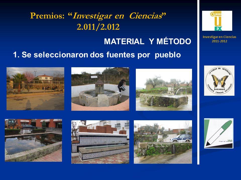 MATERIAL Y MÉTODO 1. Se seleccionaron dos fuentes por pueblo Investigar en Ciencias 2011-2012 Premios: Investigar en Ciencias 2.011/2.012