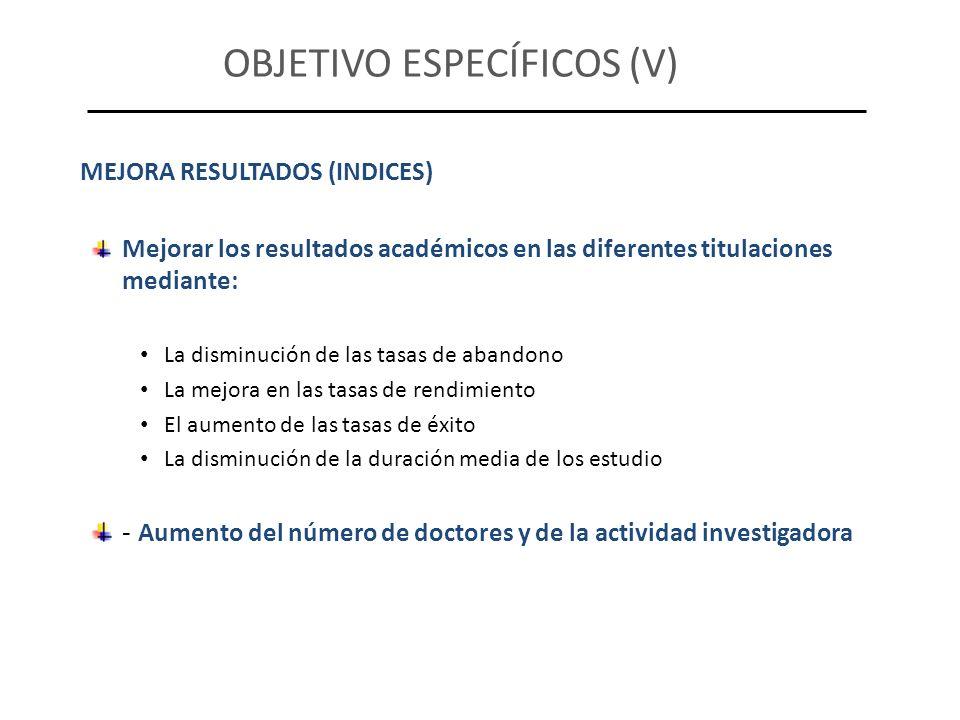 OBJETIVO ESPECÍFICOS (V) MEJORA RESULTADOS (INDICES) Mejorar los resultados académicos en las diferentes titulaciones mediante: La disminución de las