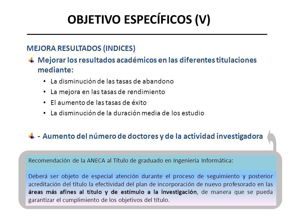 MEJORA RESULTADOS (INDICES) Mejorar los resultados académicos en las diferentes titulaciones mediante: La disminución de las tasas de abandono La mejo