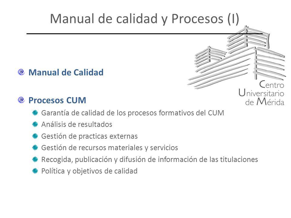 Manual de calidad y Procesos (I) Manual de Calidad Procesos CUM Garantía de calidad de los procesos formativos del CUM Análisis de resultados Gestión