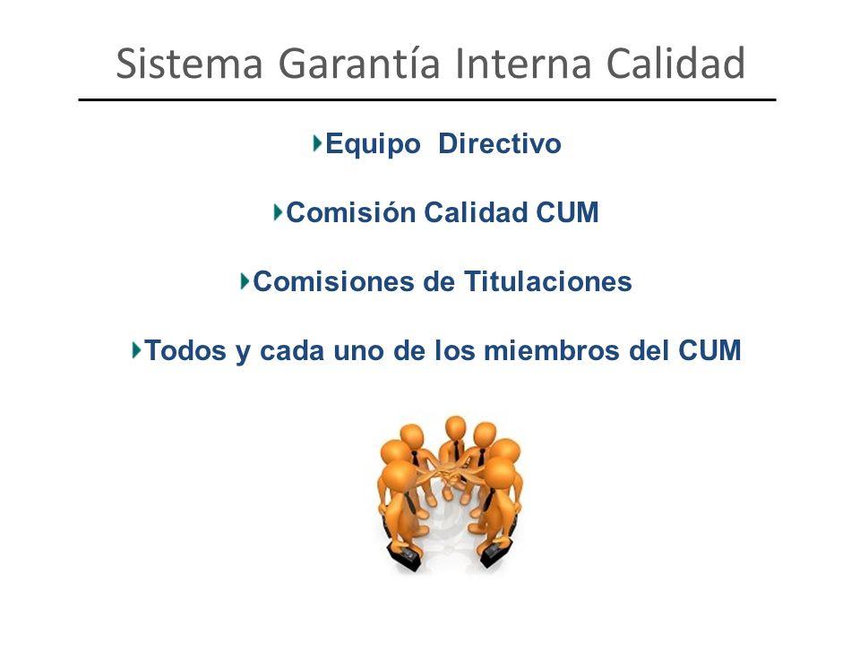 Equipo Directivo Comisión Calidad CUM Comisiones de Titulaciones Todos y cada uno de los miembros del CUM Sistema Garantía Interna Calidad