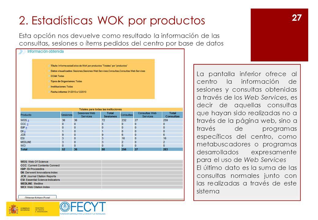 2. Estadísticas WOK por productos 27 Esta opción nos devuelve como resultado la información de las consultas, sesiones o ítems pedidos del centro por