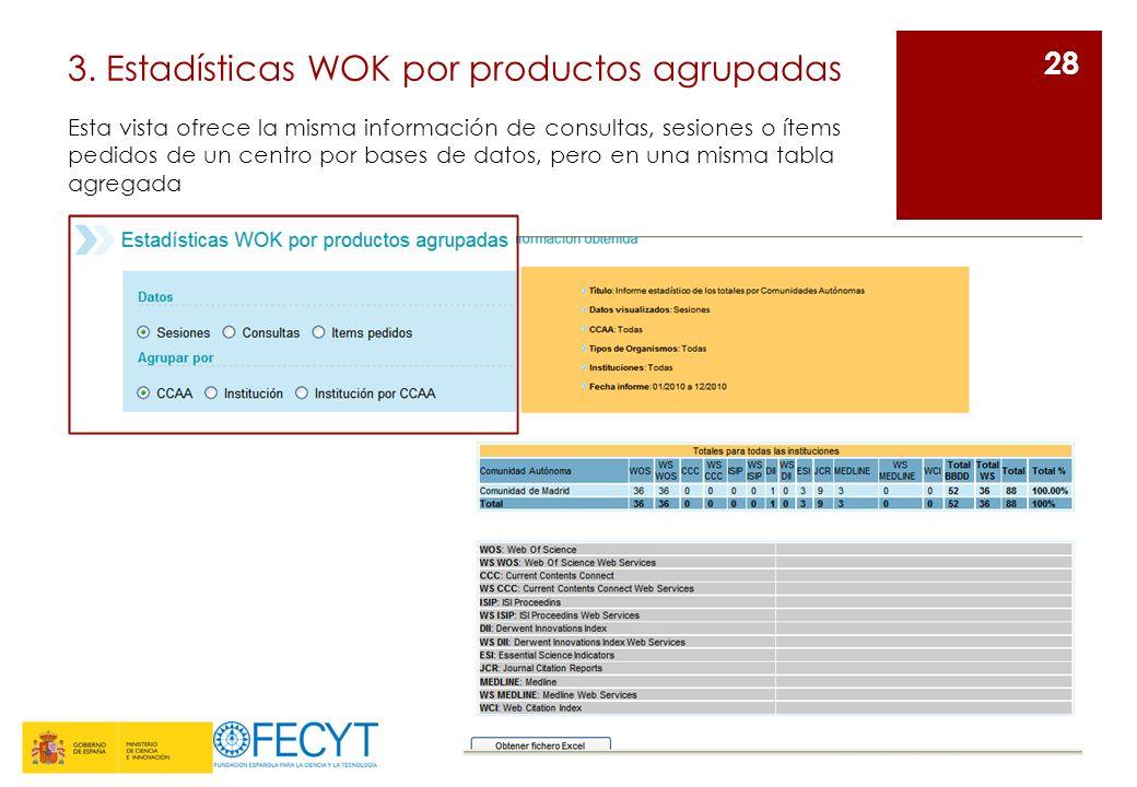 3. Estadísticas WOK por productos agrupadas 28 Esta vista ofrece la misma información de consultas, sesiones o ítems pedidos de un centro por bases de