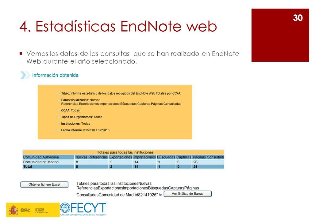 4. Estadísticas EndNote web Vemos los datos de las consultas que se han realizado en EndNote Web durante el año seleccionado. 30