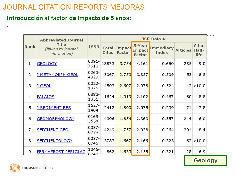 JOURNAL CITATION REPORTS MEJORAS Introducción al factor de impacto de 5 años:. Geology