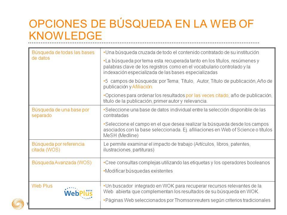 WEB OF KNOWLEDGE- UNA BÚSQUEDA ALL DATABASES Consulte todas las bases de datos contratadas simultáneamente.