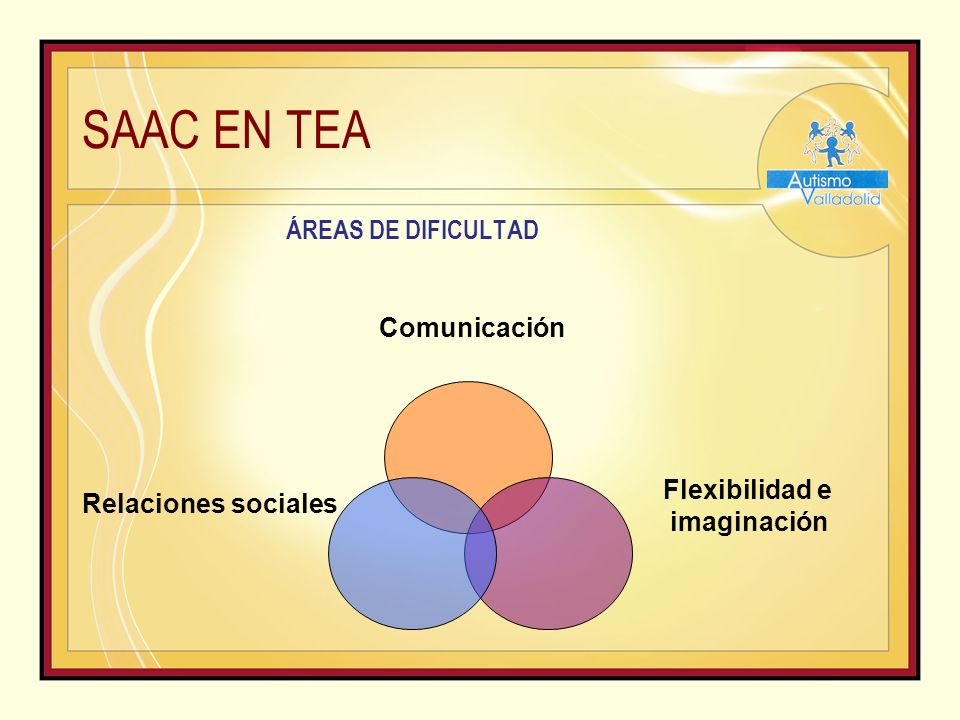 SAAC EN TEA ÁREAS DE DIFICULTAD Comunicación Flexibilidad e imaginación Relaciones sociales