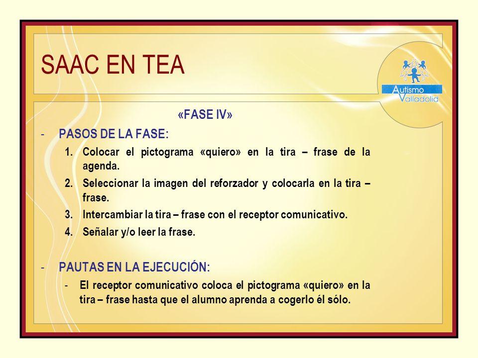 SAAC EN TEA «FASE IV» - PASOS DE LA FASE: 1.Colocar el pictograma «quiero» en la tira – frase de la agenda.