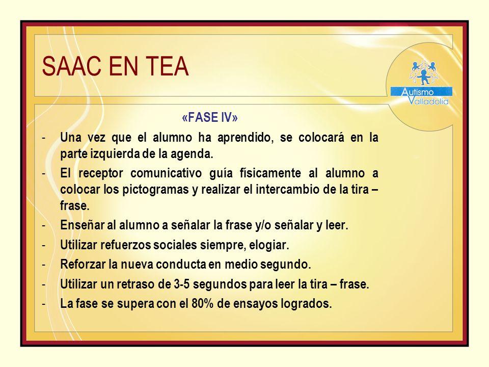 SAAC EN TEA «FASE IV» - Una vez que el alumno ha aprendido, se colocará en la parte izquierda de la agenda.