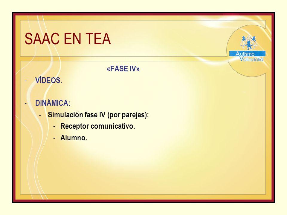 SAAC EN TEA «FASE IV» - VÍDEOS.