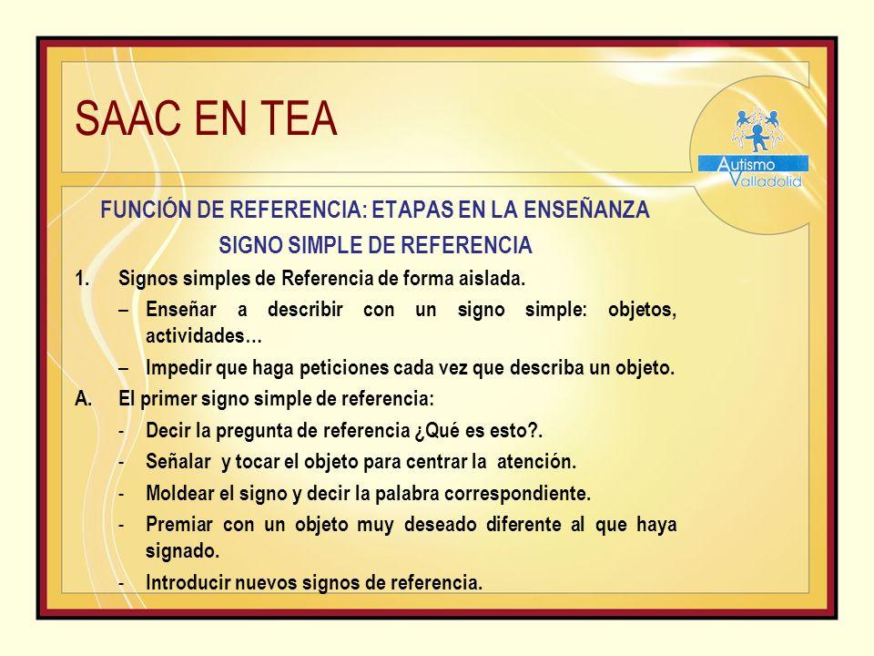 SAAC EN TEA FUNCIÓN DE REFERENCIA: ETAPAS EN LA ENSEÑANZA SIGNO SIMPLE DE REFERENCIA 1.Signos simples de Referencia de forma aislada.
