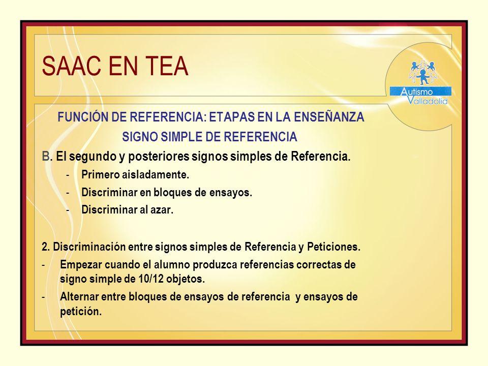 SAAC EN TEA FUNCIÓN DE REFERENCIA: ETAPAS EN LA ENSEÑANZA SIGNO SIMPLE DE REFERENCIA B.