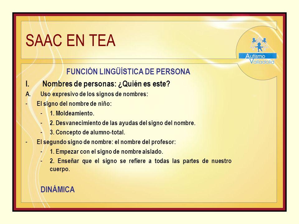 SAAC EN TEA FUNCIÓN LINGÜÍSTICA DE PERSONA I.Nombres de personas: ¿Quién es este.