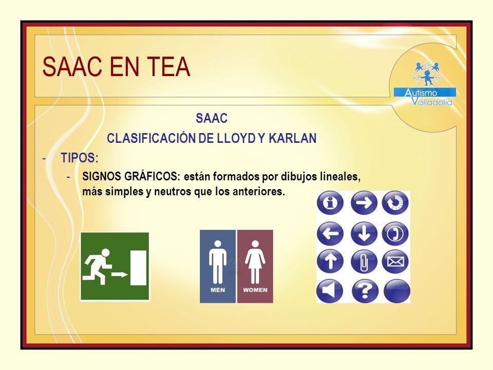 SAAC EN TEA SAAC CLASIFICACIÓN DE LLOYD Y KARLAN - TIPOS: - SIGNOS GRÁFICOS: están formados por dibujos lineales, más simples y neutros que los anteriores.