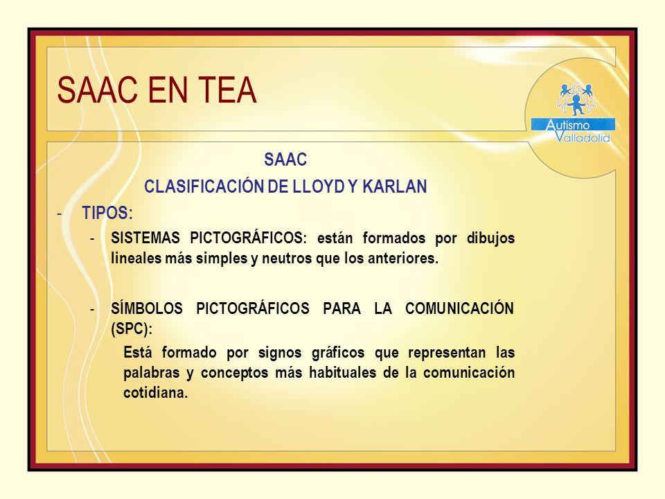 SAAC EN TEA SAAC CLASIFICACIÓN DE LLOYD Y KARLAN - TIPOS: - SISTEMAS PICTOGRÁFICOS: están formados por dibujos lineales más simples y neutros que los anteriores.