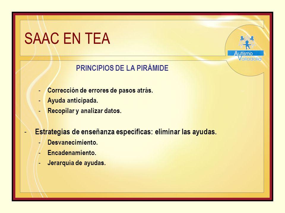 SAAC EN TEA PRINCIPIOS DE LA PIRÁMIDE - Corrección de errores de pasos atrás.