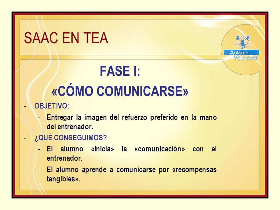SAAC EN TEA FASE I: «CÓMO COMUNICARSE» - OBJETIVO: - Entregar la imagen del refuerzo preferido en la mano del entrenador.