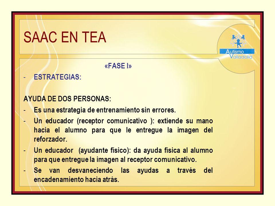 SAAC EN TEA «FASE I» - ESTRATEGIAS: AYUDA DE DOS PERSONAS: - Es una estrategia de entrenamiento sin errores.