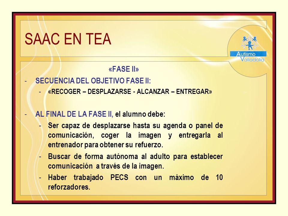 SAAC EN TEA «FASE II» - SECUENCIA DEL OBJETIVO FASE II: - «RECOGER – DESPLAZARSE - ALCANZAR – ENTREGAR» - AL FINAL DE LA FASE II, el alumno debe: - Ser capaz de desplazarse hasta su agenda o panel de comunicación, coger la imagen y entregarla al entrenador para obtener su refuerzo.
