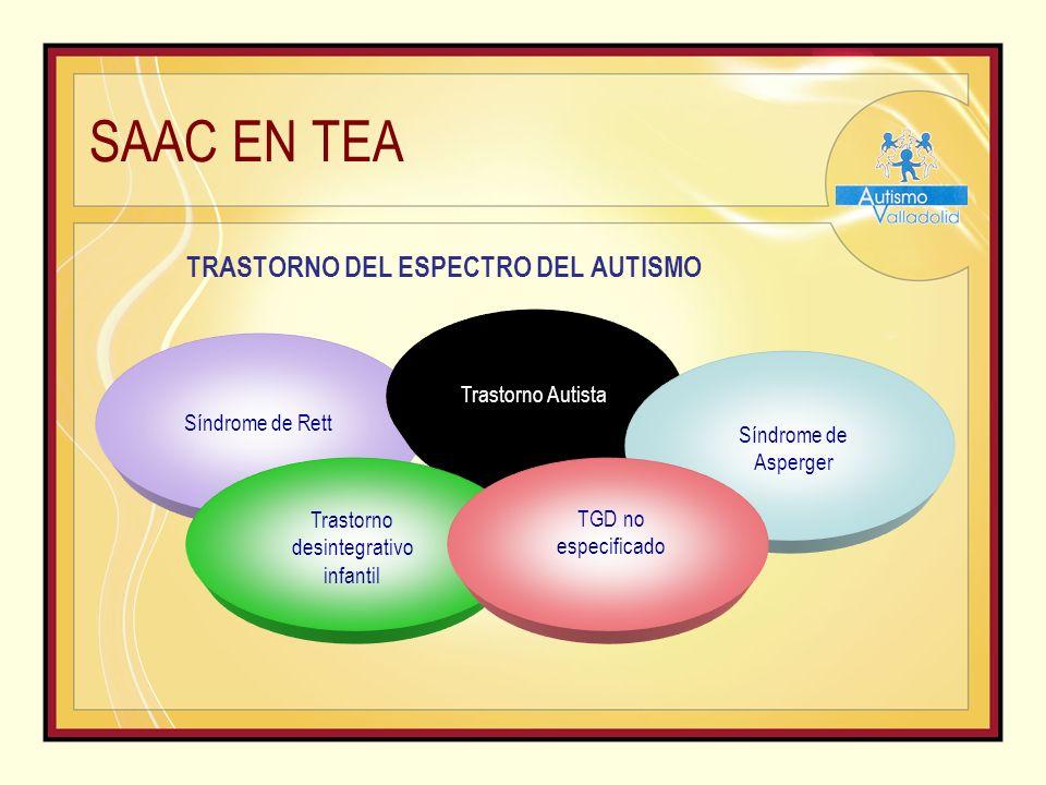SAAC EN TEA TRASTORNO DEL ESPECTRO DEL AUTISMO Síndrome de Rett Trastorno Autista Síndrome de Asperger Trastorno desintegrativo infantil TGD no especificado